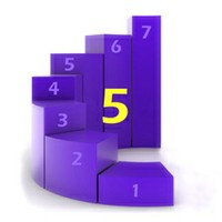 7-step Step 5-jpg