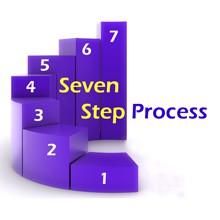seven step icon