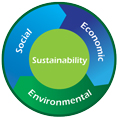 KPPC Sustainability Logo