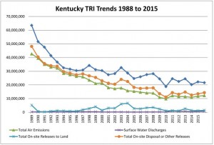toxic-release-decline-chart-jpg